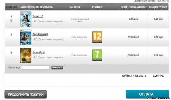Tropico 5, Anno Gold, Port Royale 3 за 7 рубл...
